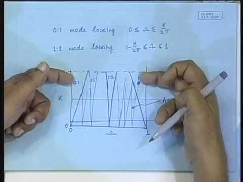 Lecture - 27 Dynamics on a Torus