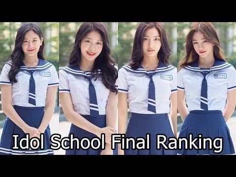 Idol School Final Ranking [FINAL GROUP, FROMIS_9 MEMBERS]