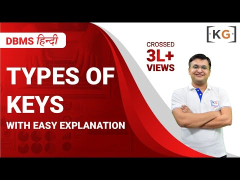 Part-6 | Key in DBMS in HINDI with examples | SUPER KEY CANDIDATE KEY PRIMARY KEY IN DBMS IN HINDI