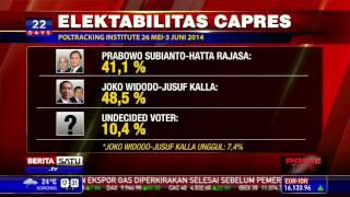 Hasil Survei Elektabilitas Capres