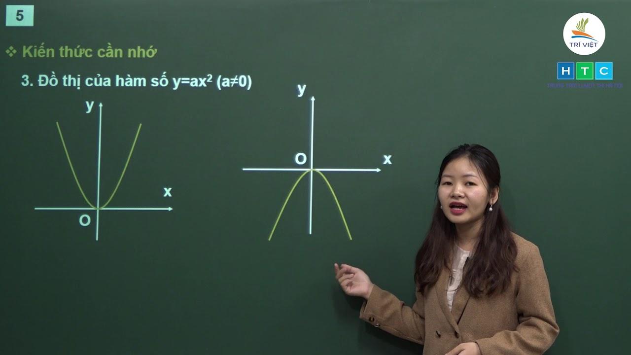 CHUYÊN ĐỀ: HÀM SỐ BẬC HAI y = ax^2 (a ≠ 0) – PHƯƠNG TRÌNH BẬC HAI MỘT ẨN