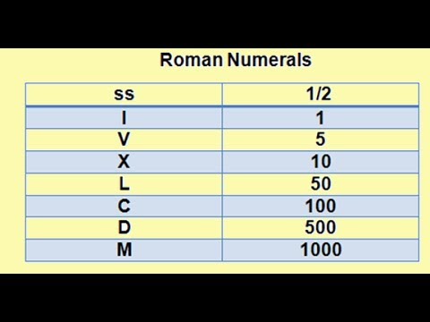 Roman Numerals S-2, Math video lessons for grade 5 and 6