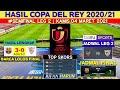 Hasil Copa Del Rey Tadi Malam  | Barcelona vs Sevilla | Babak Semifinal Leg 2 | Jadwal Final 2021