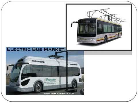 Electric Buses Market Report