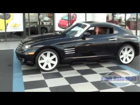 Cheapest Cars Sellers USA  Used Car Dealers Directory