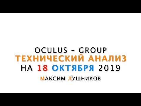 Технический обзор рынка Форекс на 18.10.2019 от Максима Лушникова