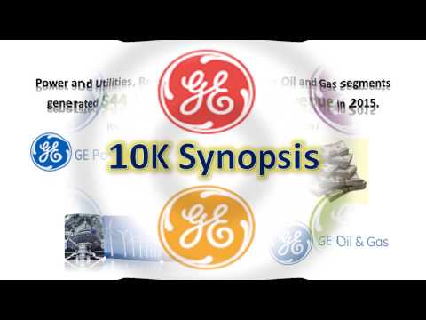 Strategic Assessment of GE - General Electric