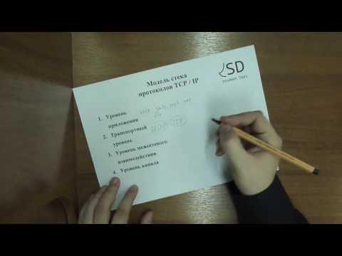 Шаг 2 Модель стека протоколов TCP / IP