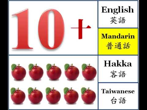 Language Lesson 1 - Numbers 1 ~ 10 by English-Mandarin-Hakka-Taiwanese
