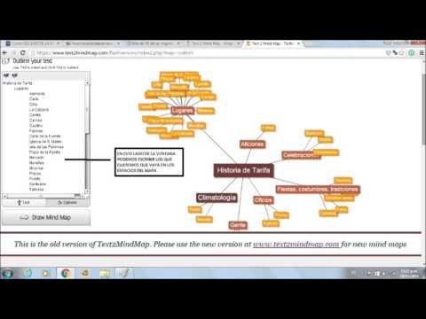 text mindmap