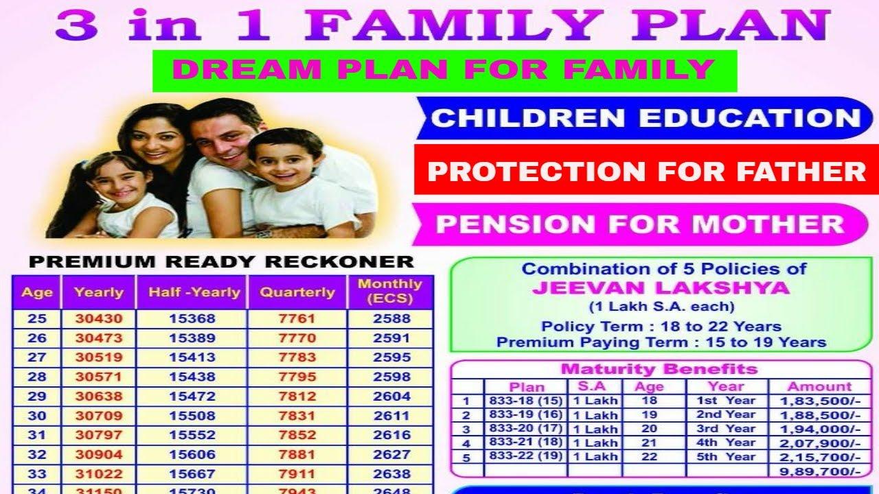 LIC COMBINATION PLAN -7 || LIC 3 IN 1 FAMILY PLAN || LIC ...