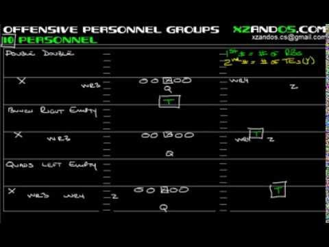10 Offensive Personnel Group