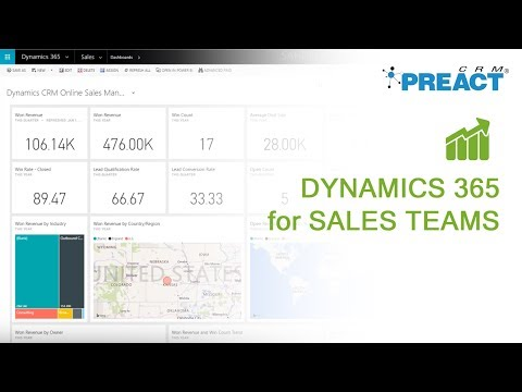Demonstrating Microsoft Dynamics 365 for Sales Teams