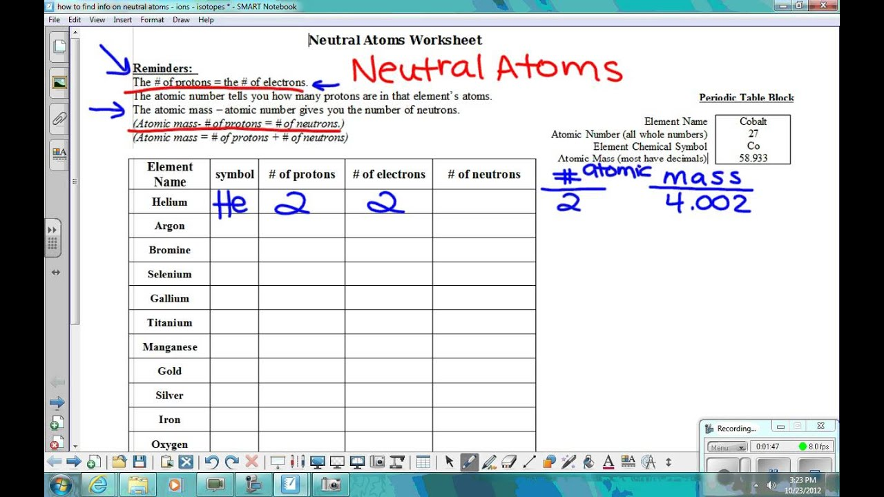 How To Figure Out Neutral Atoms