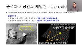 [쿼크에서 빅뱅까지 (2021)]  7.1 특수상대성