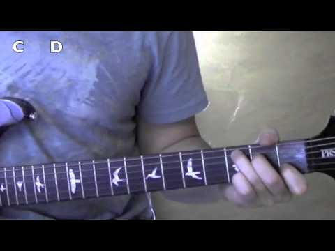 Something in the Water chords by Carrie Underwood - Worship Chords