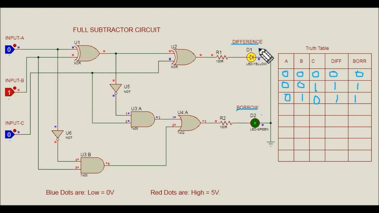 Full Subtractor Circuit Truth Table Search For Wiring Diagrams Adder Diagram Youtube Explain With And