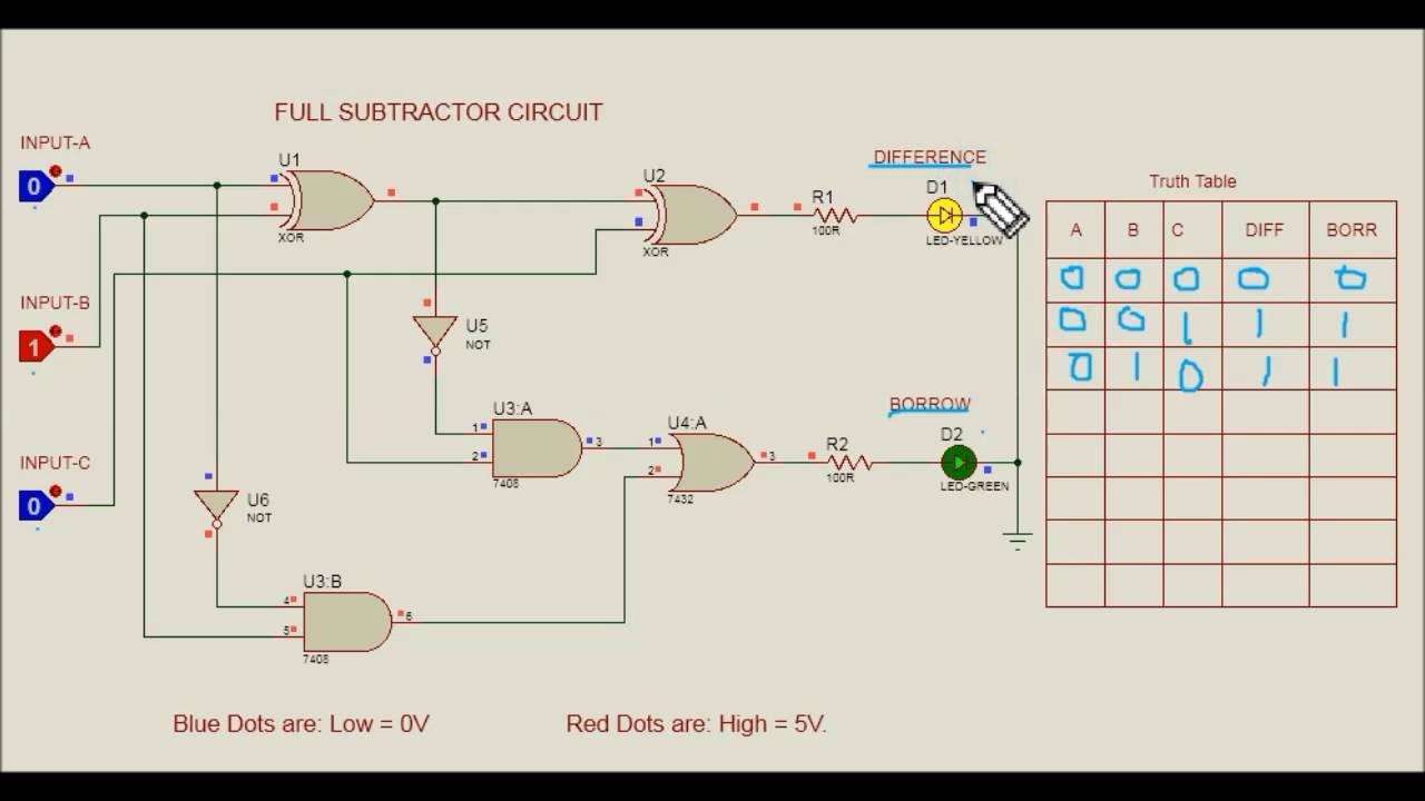 hight resolution of logic diagram of full subtractor