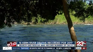 2017 marks one of the deadliest years in Kern River history