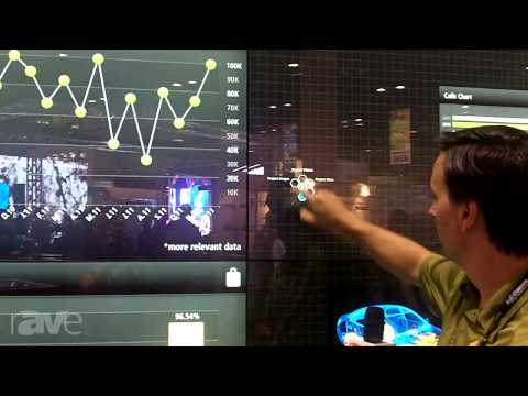 InfoComm 2013: Anacore Demos its Synthesis Product