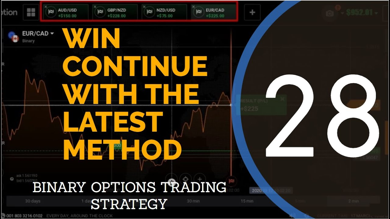 28 as binary options mgm grand foxwoods sports betting