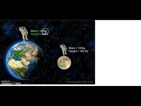 Flat Earth: Weight a Minute... thumbnail