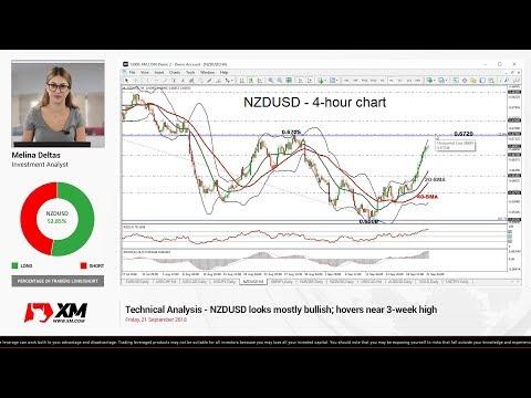 Technical Analysis: 21/09/18 - NZDUSD looks mostly bullish; hovers near 3-week high