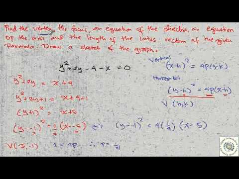 Analytic Geometry Parabola Sample Problem - YouTube - analytical problem solving examples