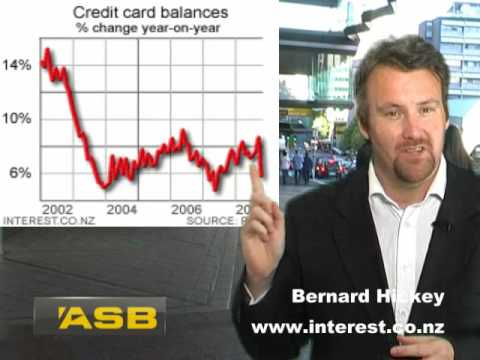 Credit Card trends