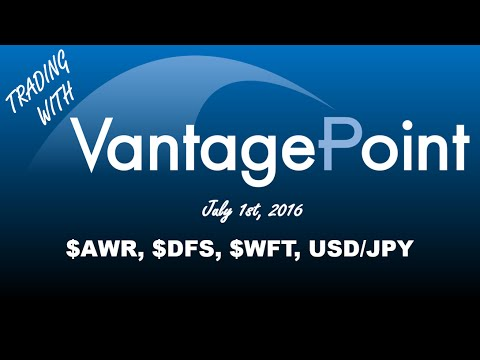Trading with VantagePoint July 1st, 2016
