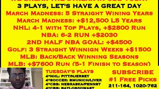FREE COLLEGE BASKETBALL PICKS,  3 CBB PLAYS TODAY, NBA: 6-2 RUN [02-19-19]