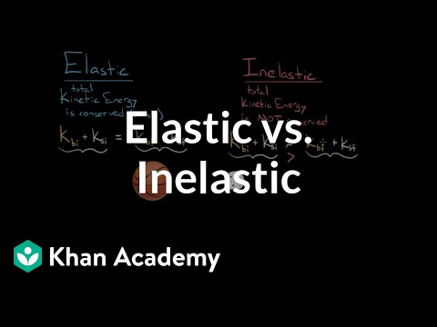 Elastic and inelastic collisions | Impacts and linear momentum | Physics | Khan Academy