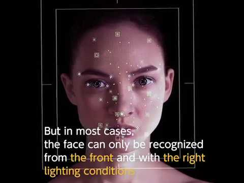Facial Recognition|Application solutions|Solutions & Application