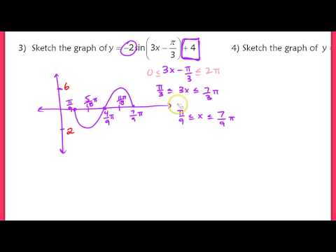 8.3 Graph y=Asin(Bx-C)+D and y=Acos(Bx-C)+D
