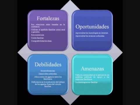Análisis y Matriz FODAиз YouTube · Длительность: 10 мин33 с