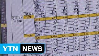 개인 금융정보, 민간에 제공...금융 빅데이터 매매 가능 / YTN