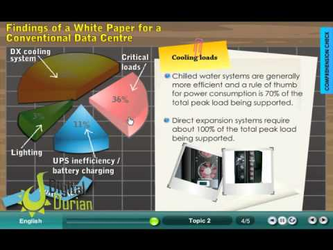 Digital Durian E - learning Portfolio(Government Agency  - Green Data Centre)