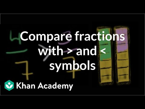 Comparing Fractions With Greater Than And Less Than Symbols Fractions Pre Algebra Khan Academy