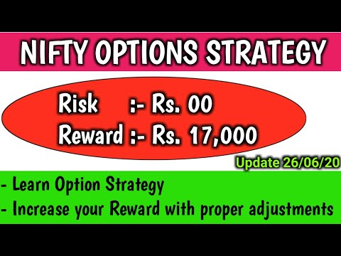 Nifty options strategy for july 2020 Update 26 June | Zero Loss Options Strategy