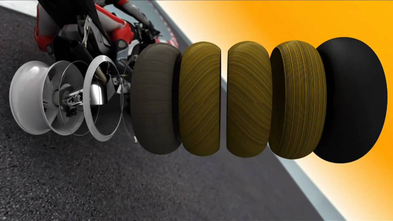 Motorcycle Tire Technology - Inside Racing Grip