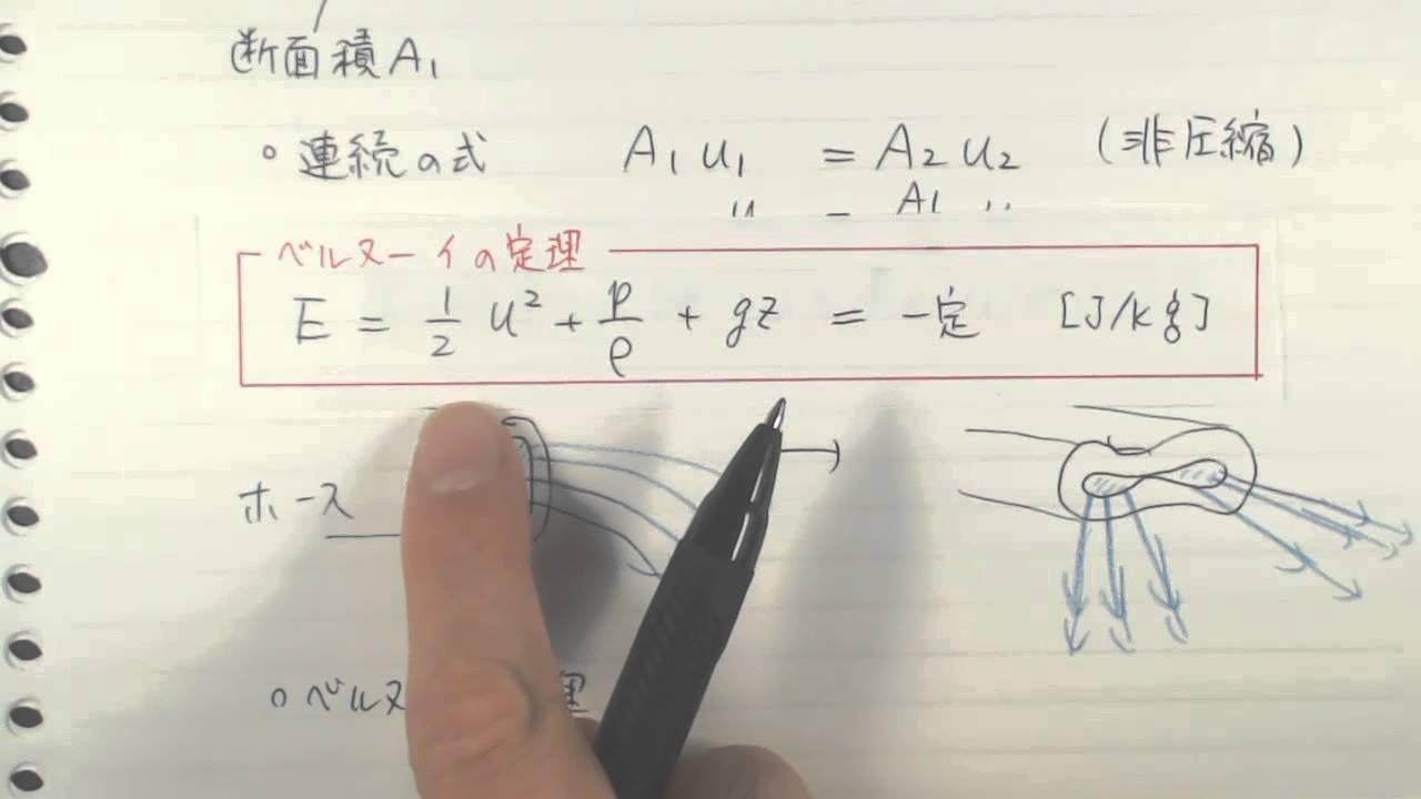 導出 定理 ベルヌーイ の
