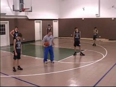 Zone Defense in Youth Basketball : Youth Basketball Zone Defense: 3-2 Zone