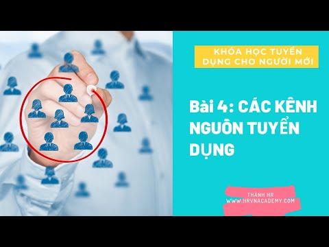 Bài 4 Các kênh nguồn tuyển dụng