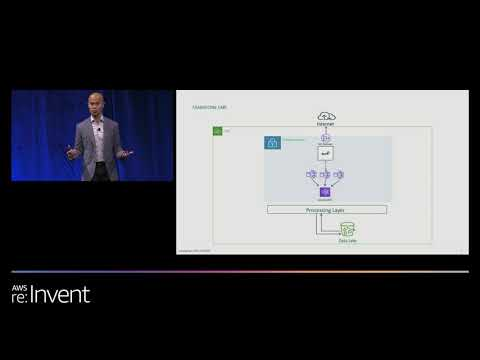 Implementing a data lake on Amazon S3 ft. Sweetgreen (STG359-R) - Short