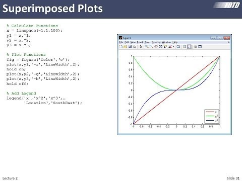 Lecture 2 (FDTD) -- MATLAB introduction and graphics