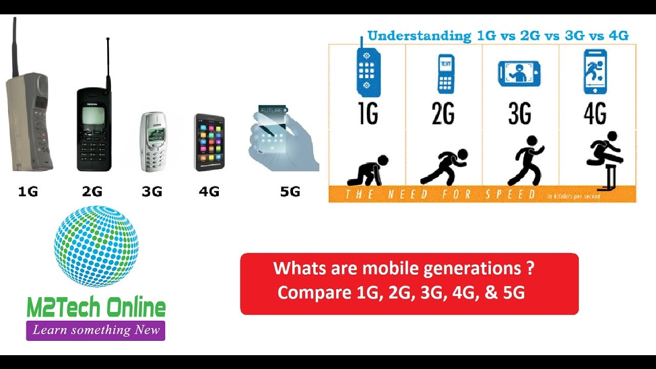 Compare 1G,於是就擴充波段, & 5G | Whats are mobile generations ? - YouTube