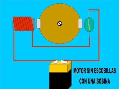 motor de una bobina sin escobillas youtube