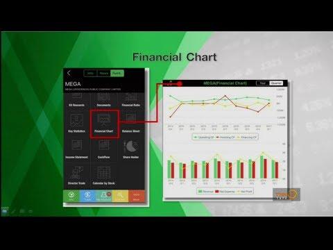คู่หูนักลงทุน : วิเคราะห์ Financial Chart แม่นยำ ด้วย KS Super Stock