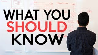 Improve Your Portfolio With One Simple Question