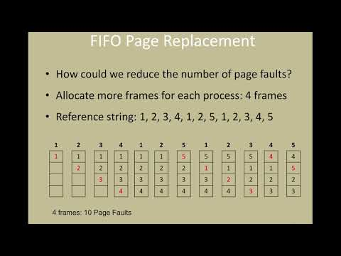Page Replacement Algorithms - Operating Systems